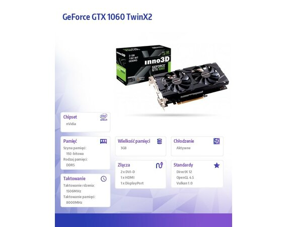 Inno3D GeForce GTX 1060 TwinX2 3GB GDDR5 1506/8000 (DP HDMI 2xDVI-D)