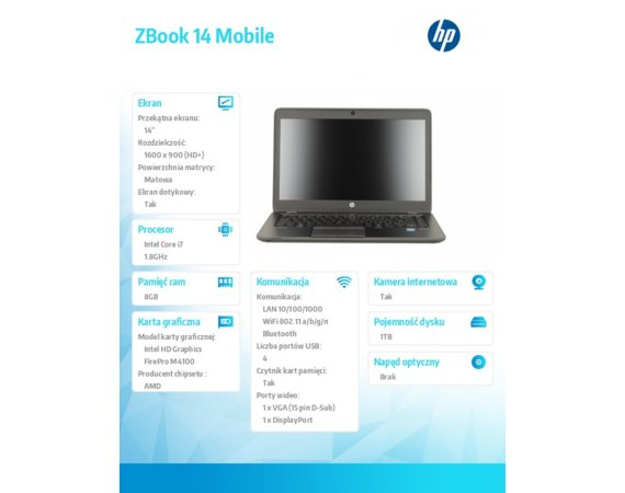 HP Inc. ZBook 14 Mobile (F7A14ES)