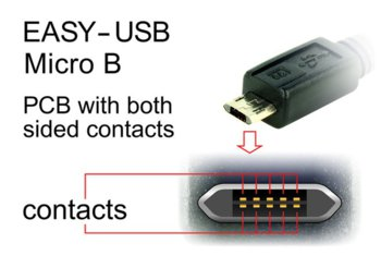 Delock Kabel Micro USB AM-BM DUAL EASY-USB 50cm